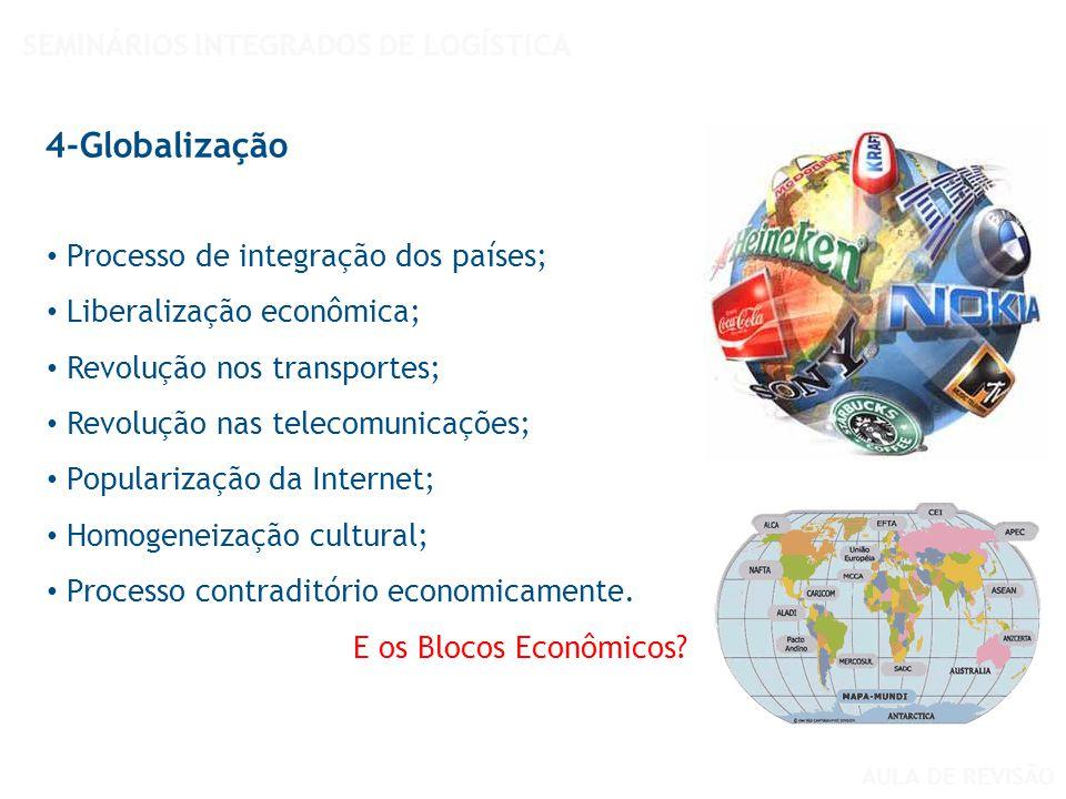 4-Globalização Processo de integração dos países;