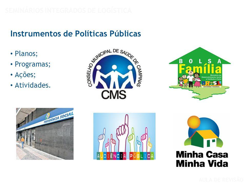 Instrumentos de Políticas Públicas