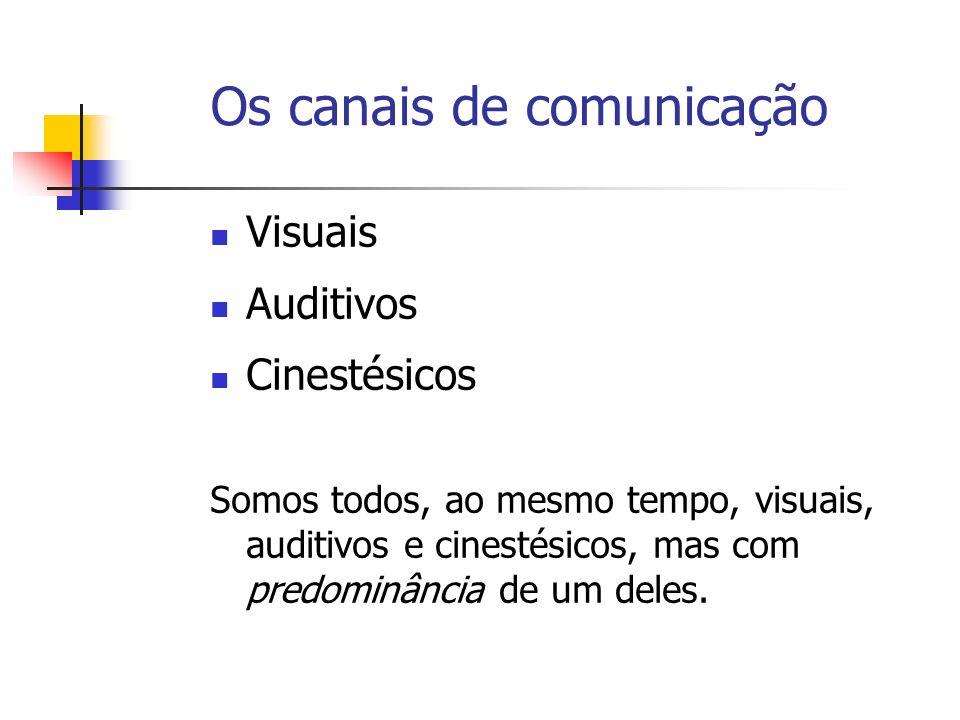 Os canais de comunicação