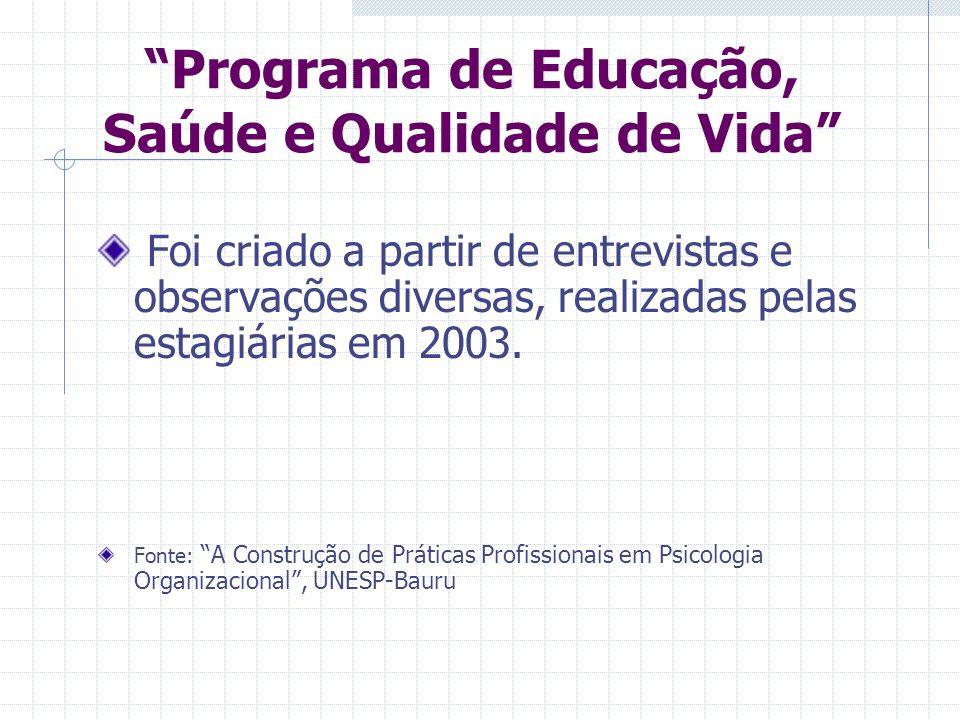 Programa de Educação, Saúde e Qualidade de Vida
