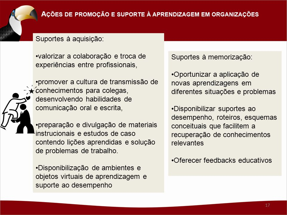 Ações de promoção e suporte à aprendizagem em organizações