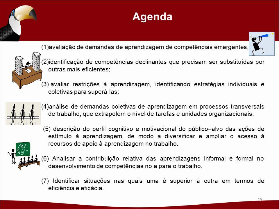 Agenda avaliação de demandas de aprendizagem de competências emergentes,