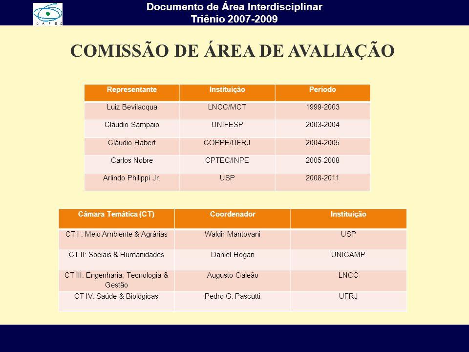 COMISSÃO DE ÁREA DE AVALIAÇÃO
