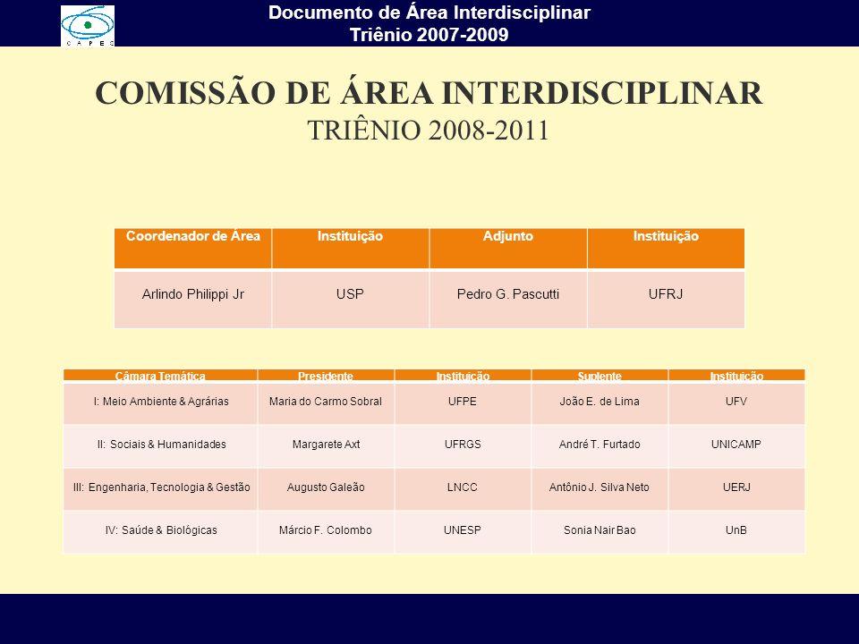 COMISSÃO DE ÁREA INTERDISCIPLINAR