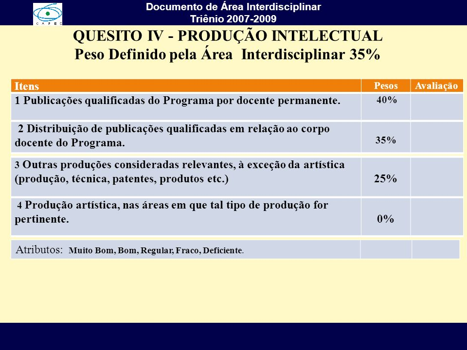 Peso Definido pela Área Interdisciplinar 35%
