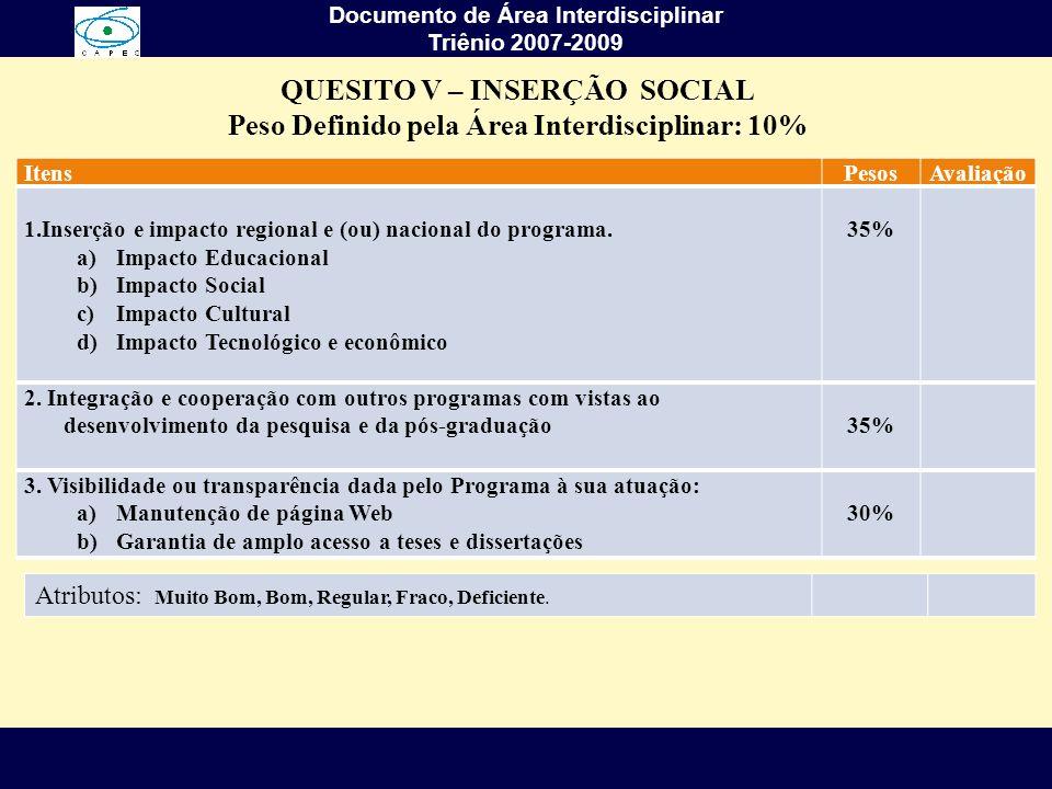 Peso Definido pela Área Interdisciplinar: 10%