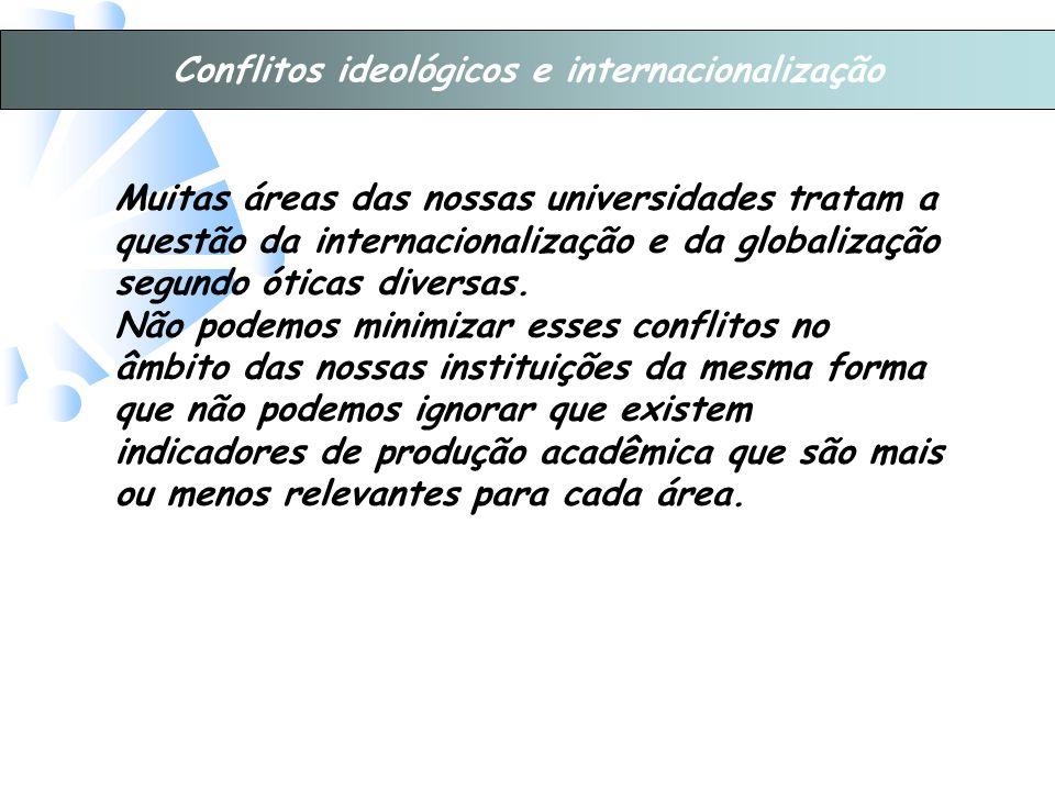Conflitos ideológicos e internacionalização