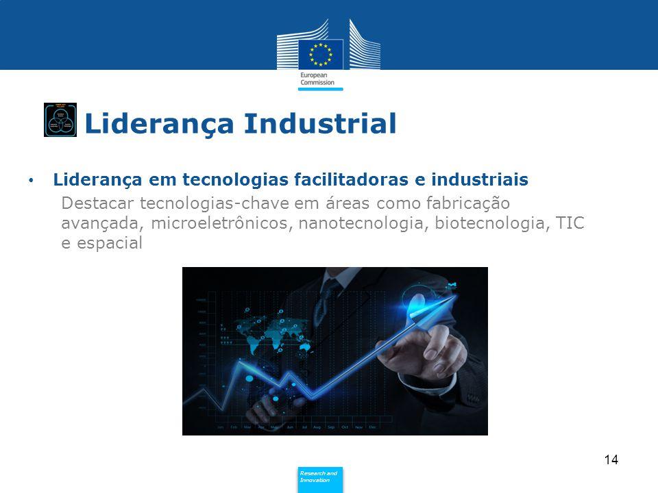 Liderança Industrial Liderança em tecnologias facilitadoras e industriais.