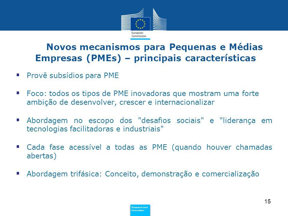 Novos mecanismos para Pequenas e Médias Empresas (PMEs) – principais características