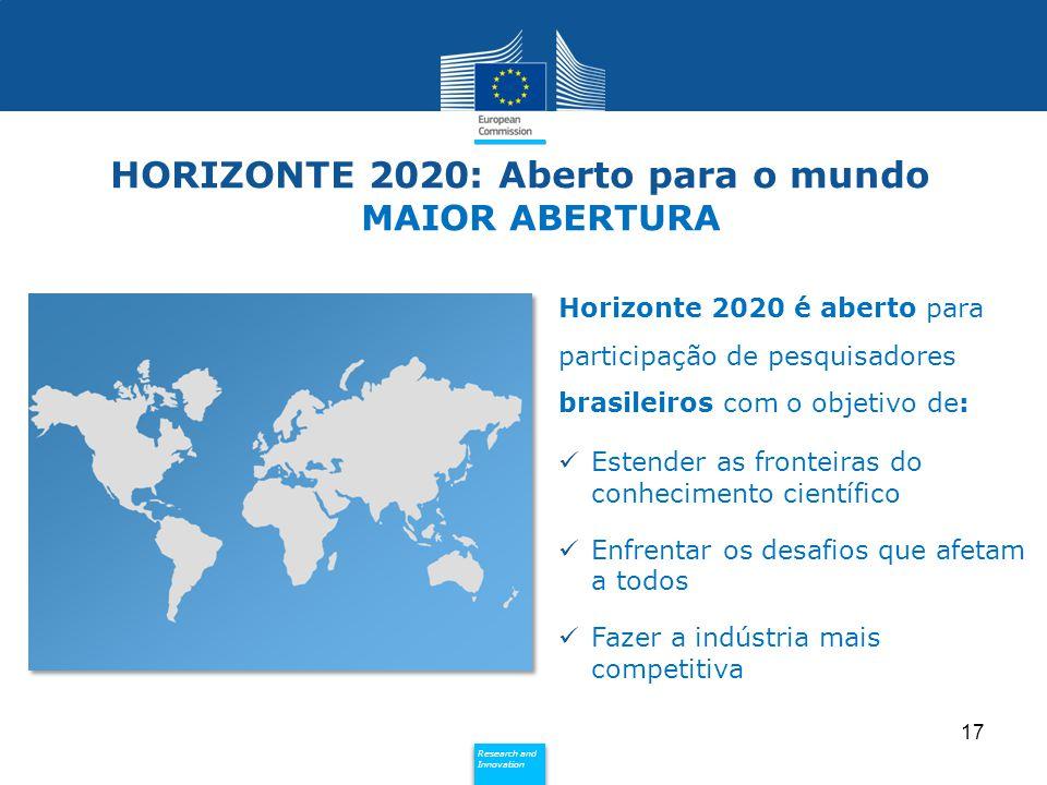 HORIZONTE 2020: Aberto para o mundo MAIOR ABERTURA