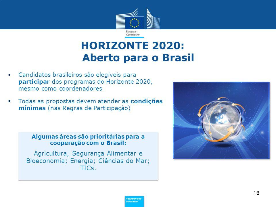 HORIZONTE 2020: Aberto para o Brasil