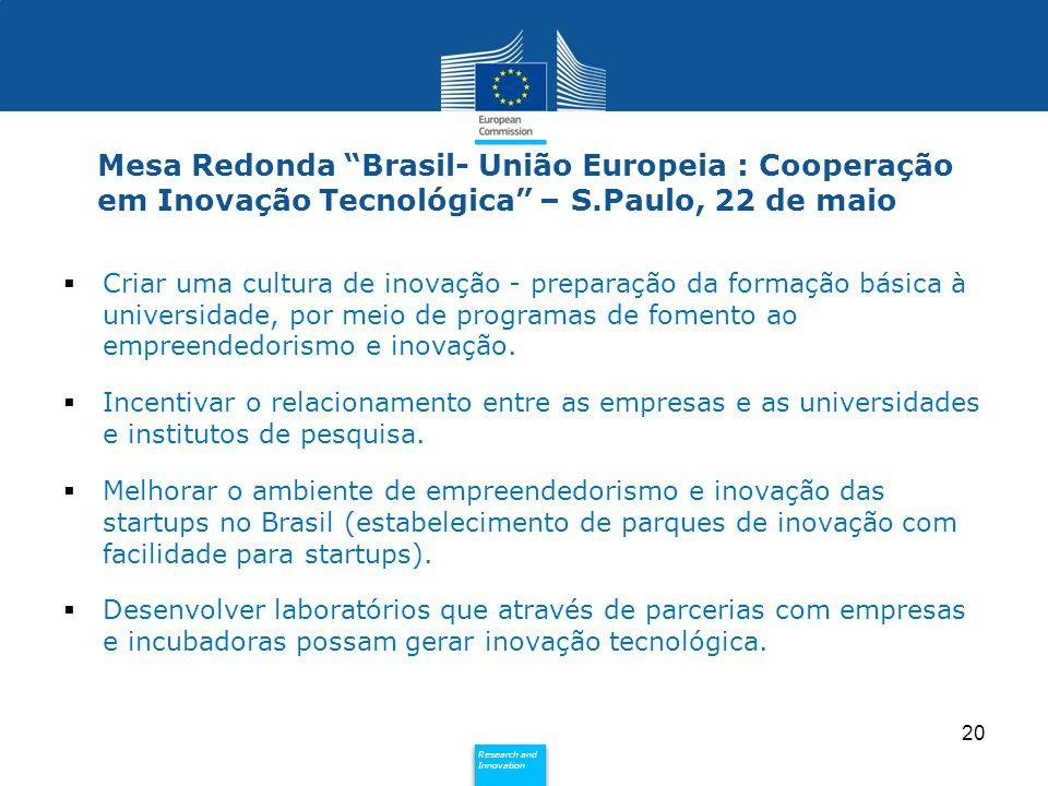 Mesa Redonda Brasil- União Europeia : Cooperação em Inovação Tecnológica – S.Paulo, 22 de maio