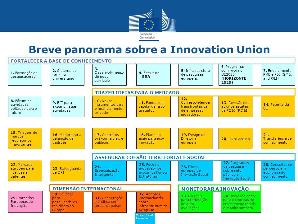 Breve panorama sobre a Innovation Union