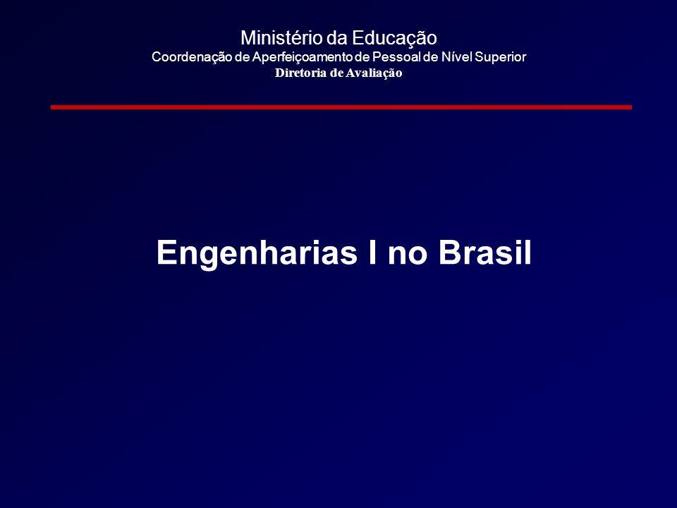Engenharias I no Brasil