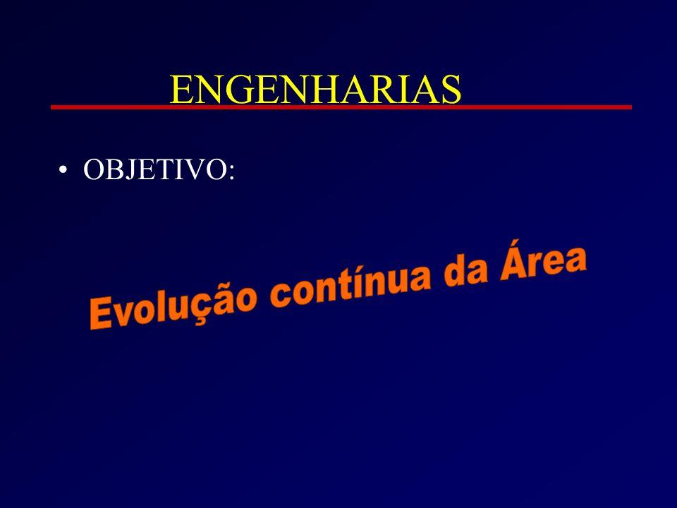 Evolução contínua da Área