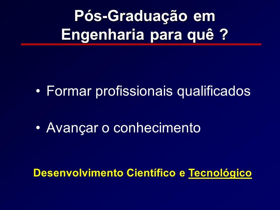 Pós-Graduação em Engenharia para quê