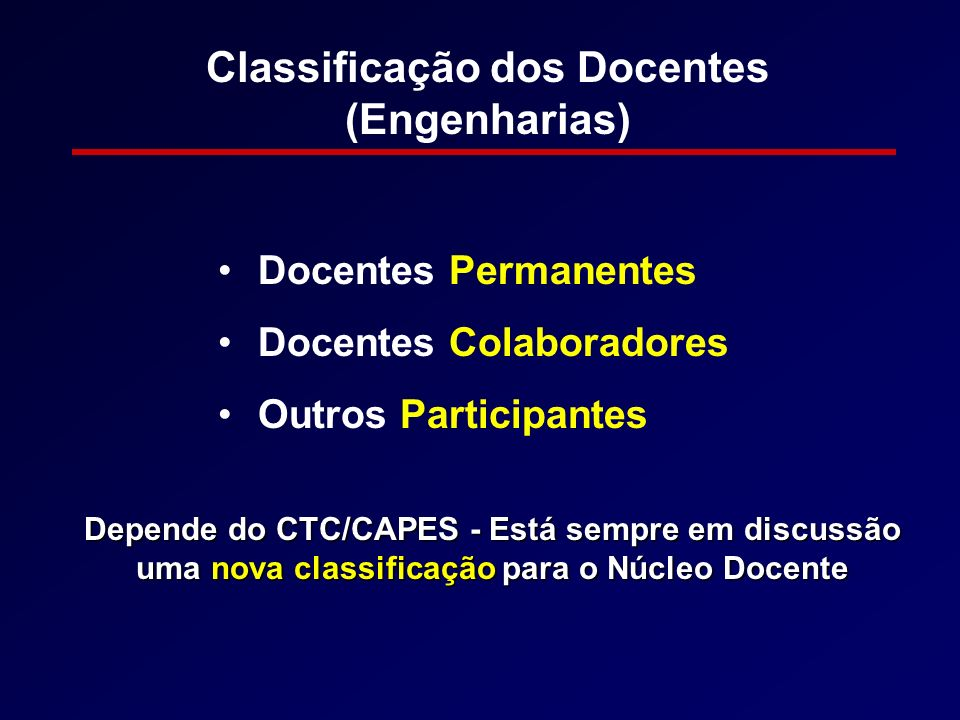 Classificação dos Docentes