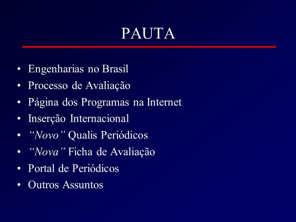 PAUTA Engenharias no Brasil Processo de Avaliação