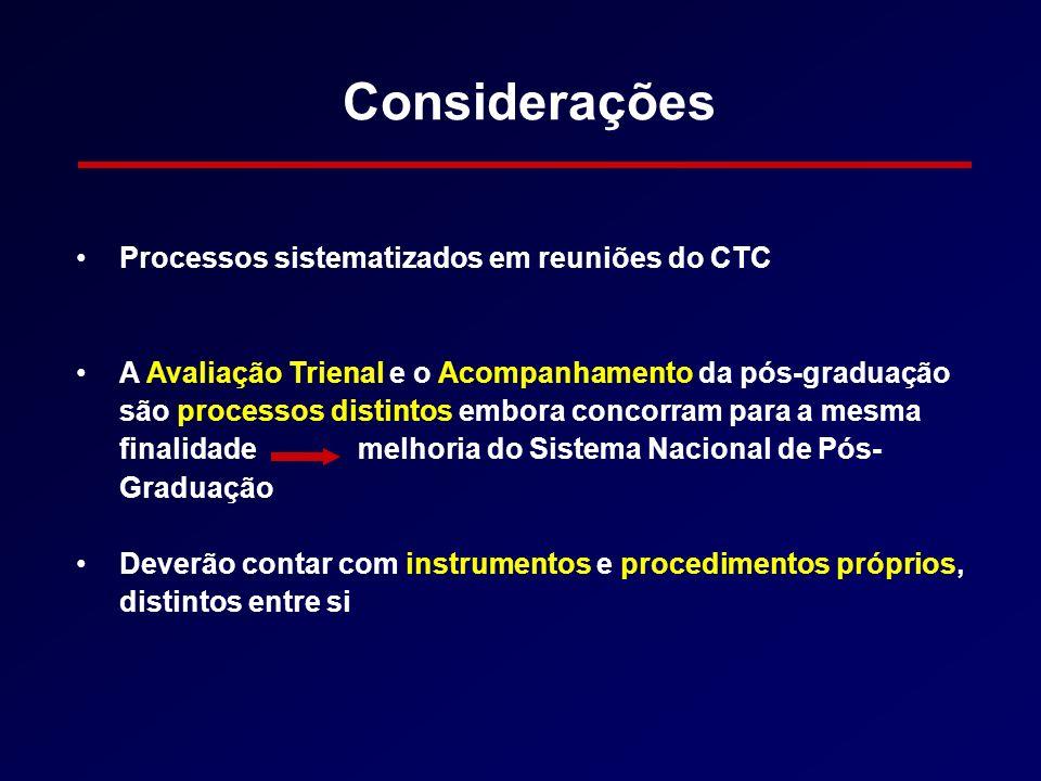 Considerações Processos sistematizados em reuniões do CTC