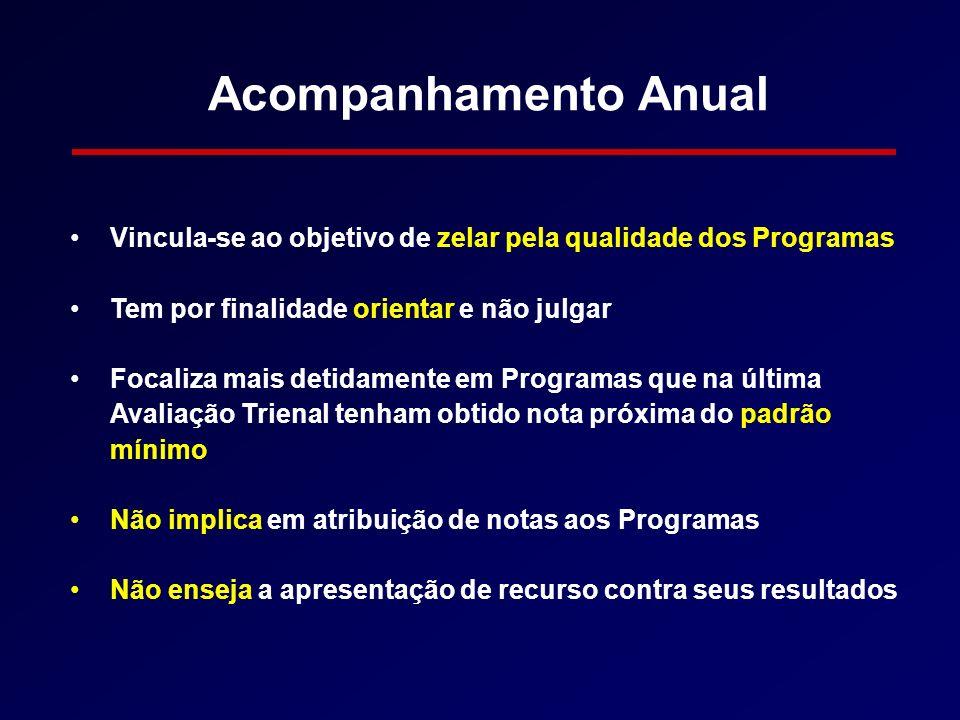 Acompanhamento Anual Vincula-se ao objetivo de zelar pela qualidade dos Programas. Tem por finalidade orientar e não julgar.
