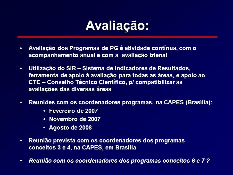 Avaliação: Avaliação dos Programas de PG é atividade contínua, com o acompanhamento anual e com a avaliação trienal.