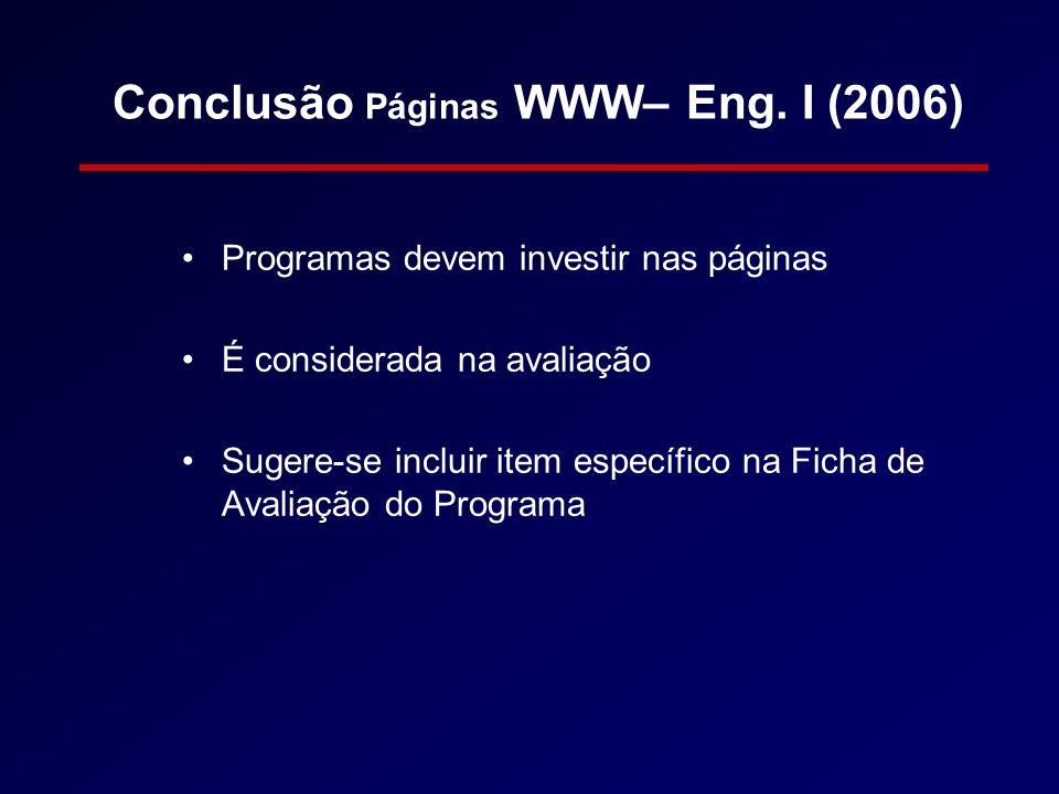 Conclusão Páginas WWW– Eng. I (2006)