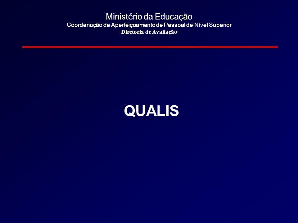 Ministério da Educação Coordenação de Aperfeiçoamento de Pessoal de Nível Superior Diretoria de Avaliação