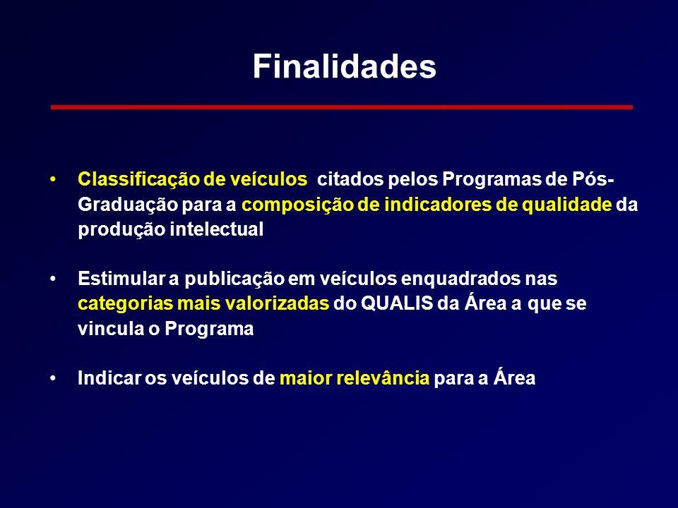 Finalidades Classificação de veículos citados pelos Programas de Pós-Graduação para a composição de indicadores de qualidade da produção intelectual.