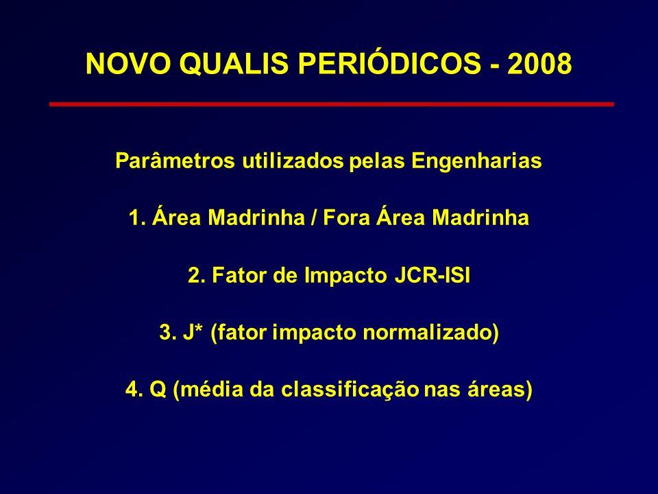 NOVO QUALIS PERIÓDICOS - 2008