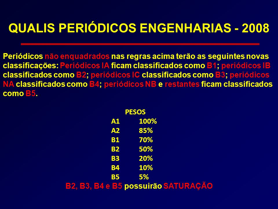 QUALIS PERIÓDICOS ENGENHARIAS - 2008