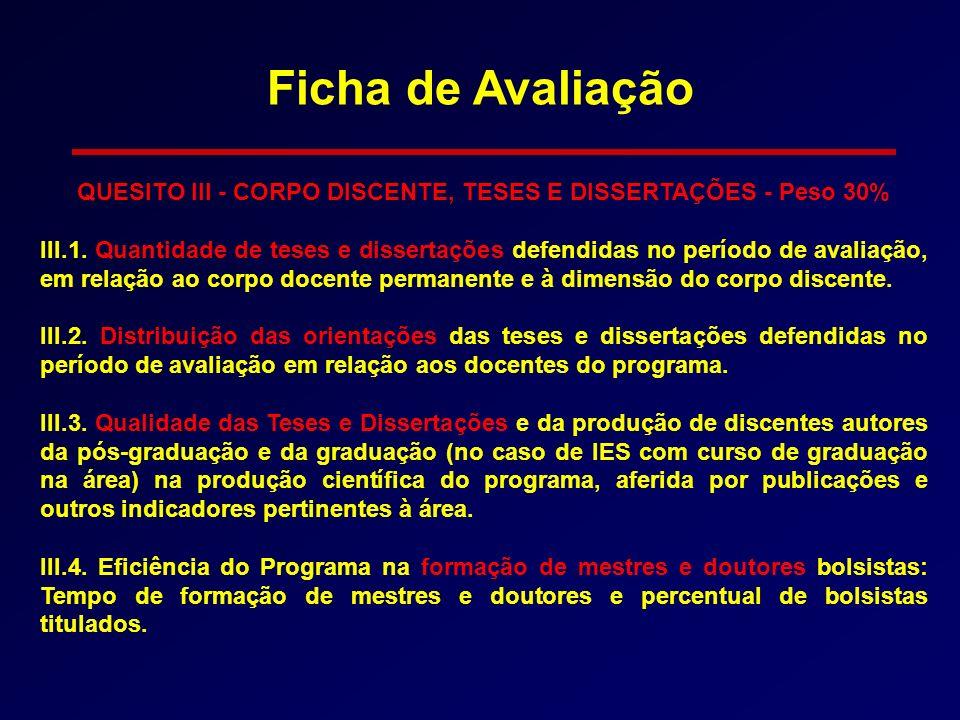 QUESITO III - CORPO DISCENTE, TESES E DISSERTAÇÕES - Peso 30%