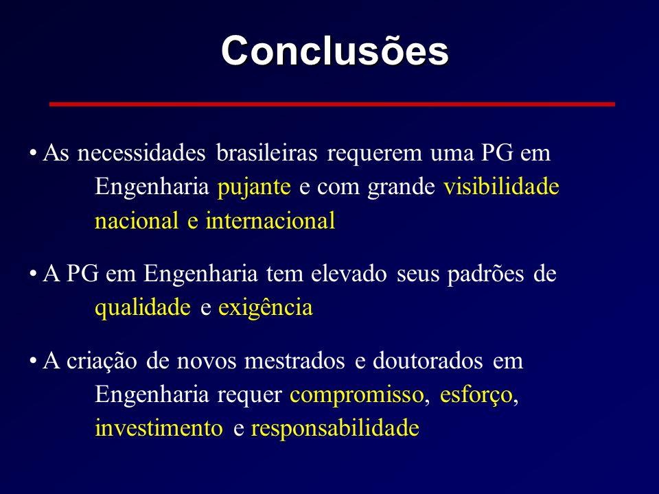 Conclusões As necessidades brasileiras requerem uma PG em Engenharia pujante e com grande visibilidade nacional e internacional.