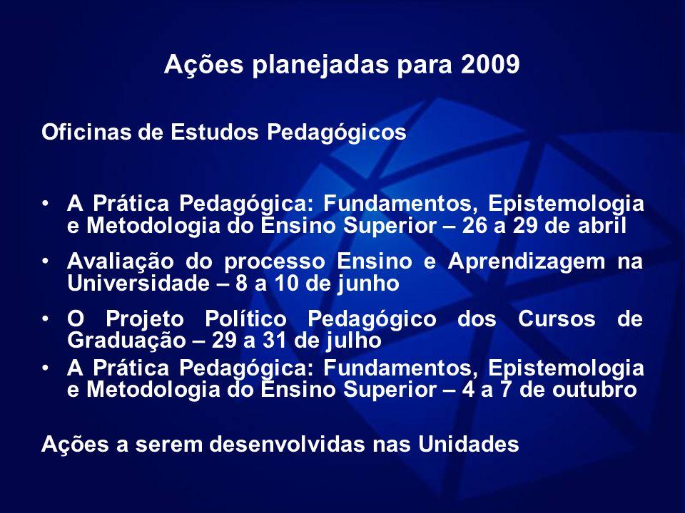 Ações planejadas para 2009 Oficinas de Estudos Pedagógicos