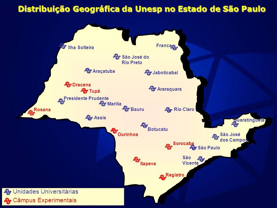 Distribuição Geográfica da Unesp no Estado de São Paulo
