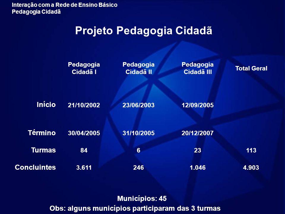 Projeto Pedagogia Cidadã