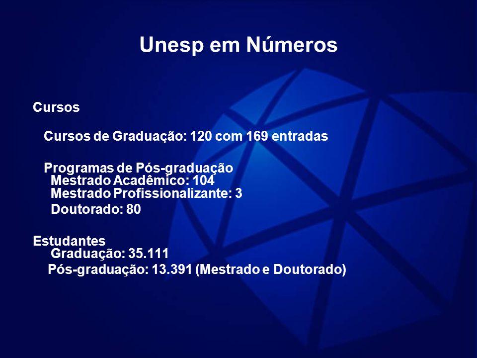 Unesp em Números Cursos Cursos de Graduação: 120 com 169 entradas