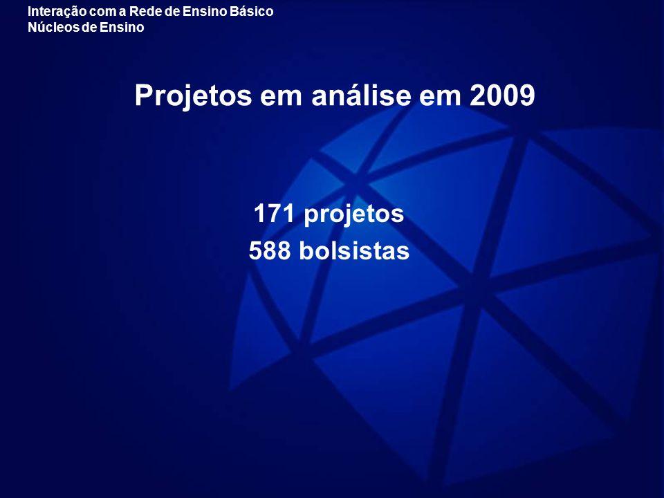 Projetos em análise em 2009 171 projetos 588 bolsistas