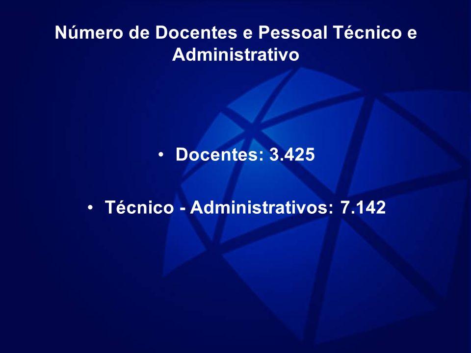 Número de Docentes e Pessoal Técnico e Administrativo