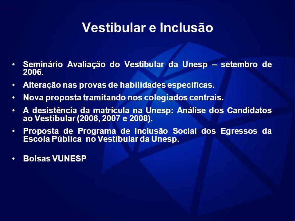 Vestibular e Inclusão Seminário Avaliação do Vestibular da Unesp – setembro de 2006. Alteração nas provas de habilidades específicas.