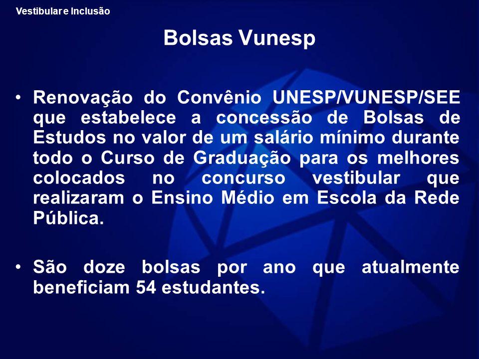 Vestibular e Inclusão Bolsas Vunesp.