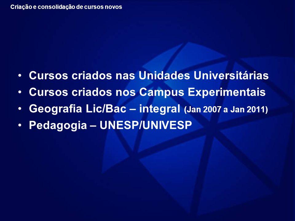 Cursos criados nas Unidades Universitárias