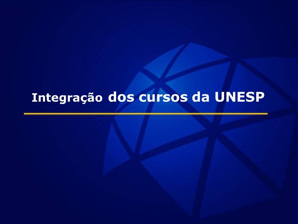 Integração dos cursos da UNESP
