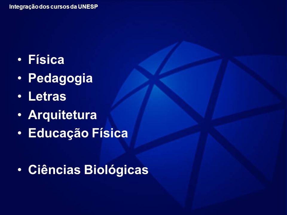 Física Pedagogia Letras Arquitetura Educação Física
