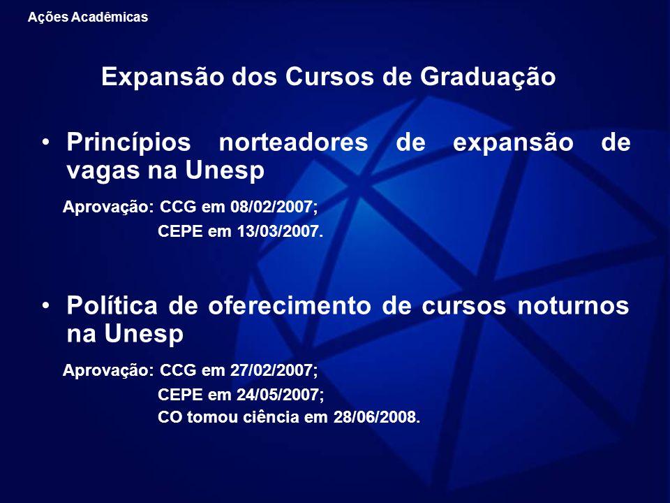 Expansão dos Cursos de Graduação