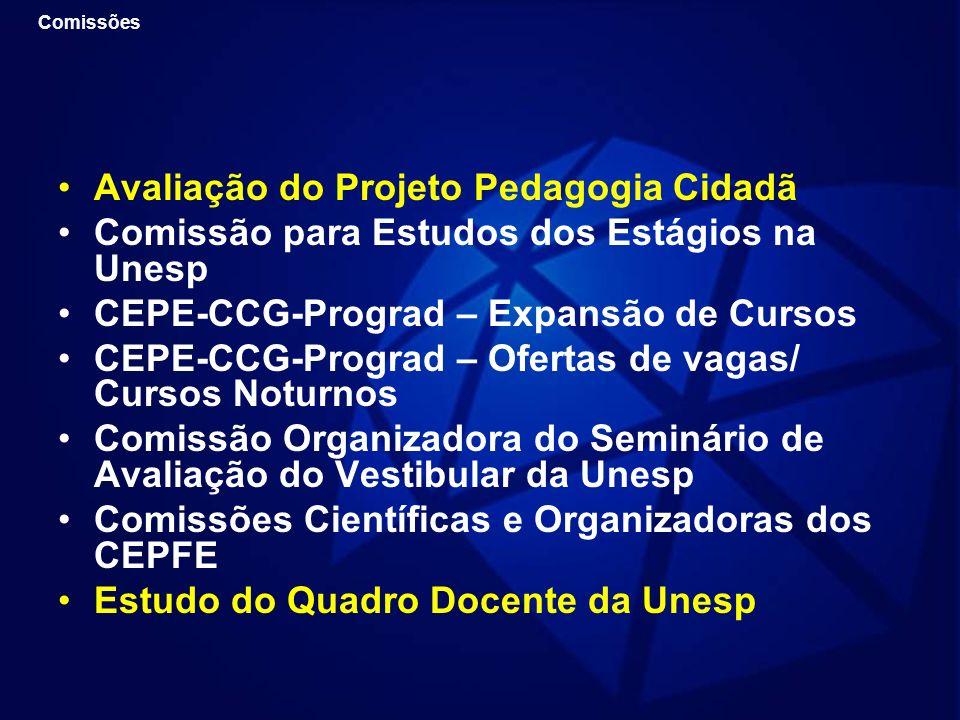 Avaliação do Projeto Pedagogia Cidadã