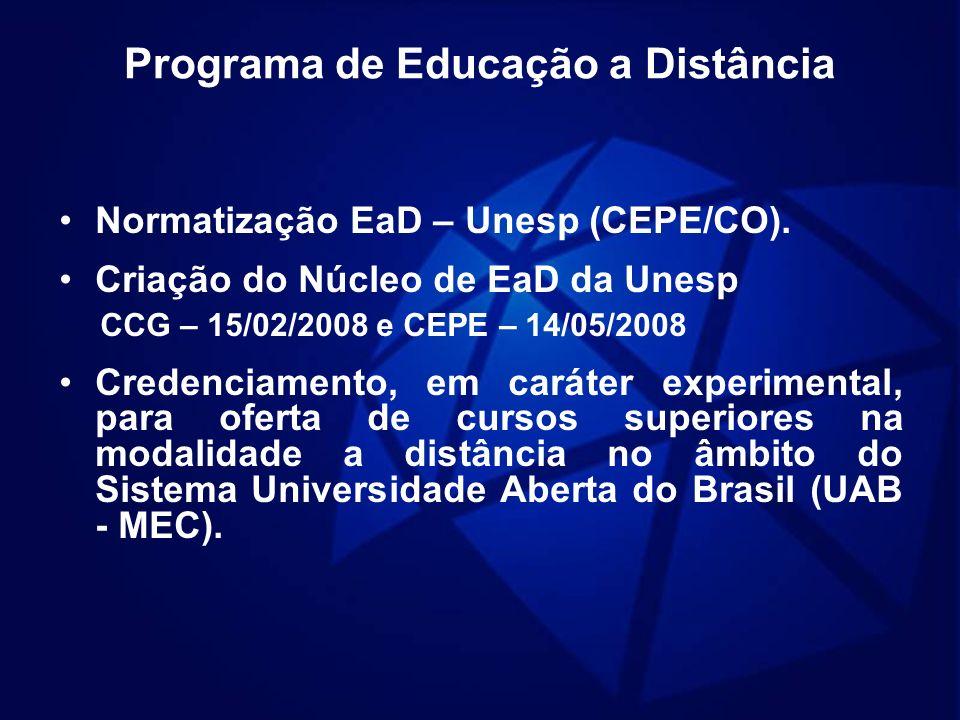 Programa de Educação a Distância