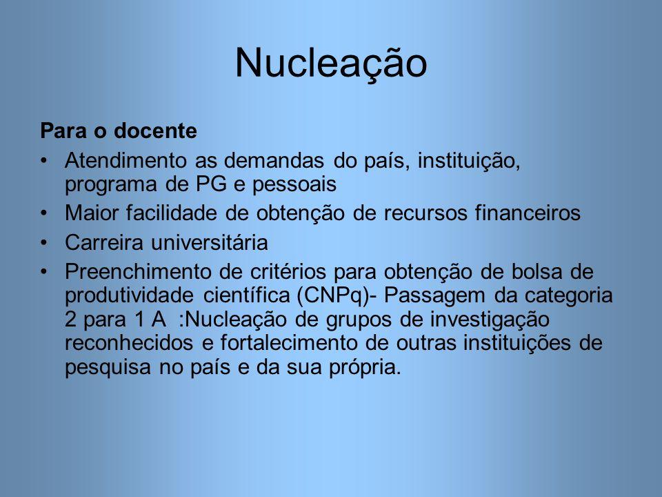 Nucleação Para o docente