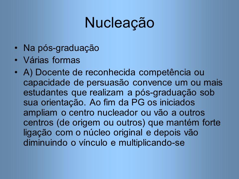 Nucleação Na pós-graduação Várias formas