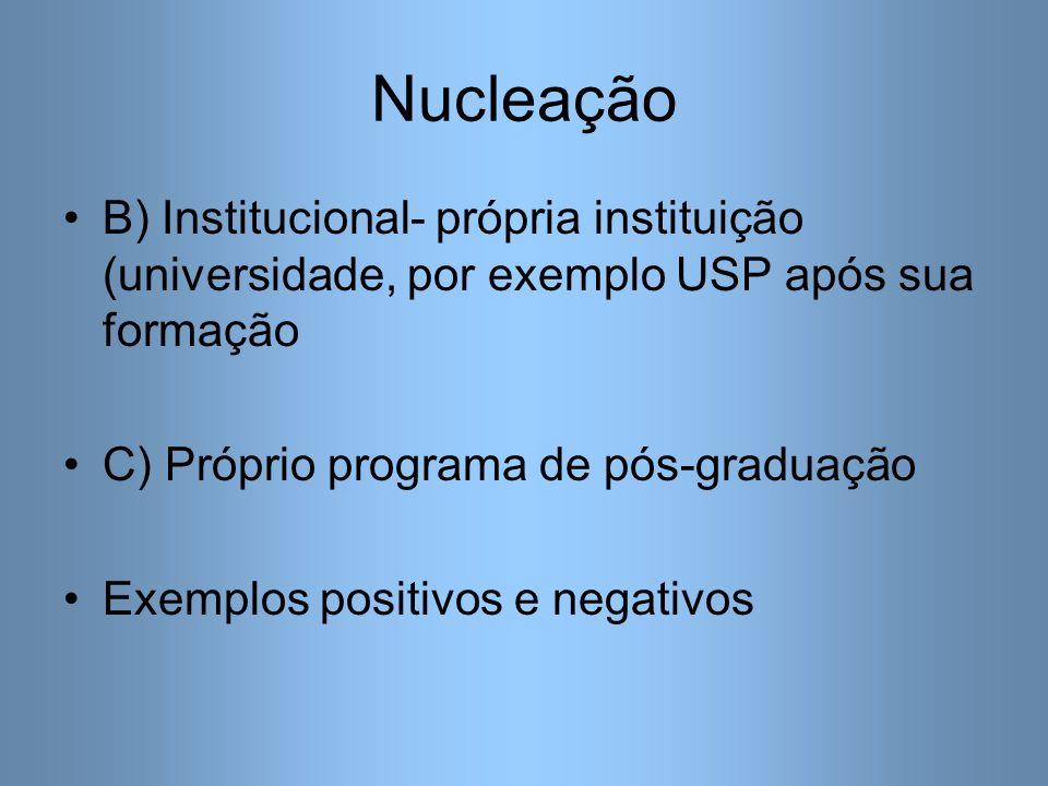 Nucleação B) Institucional- própria instituição (universidade, por exemplo USP após sua formação. C) Próprio programa de pós-graduação.