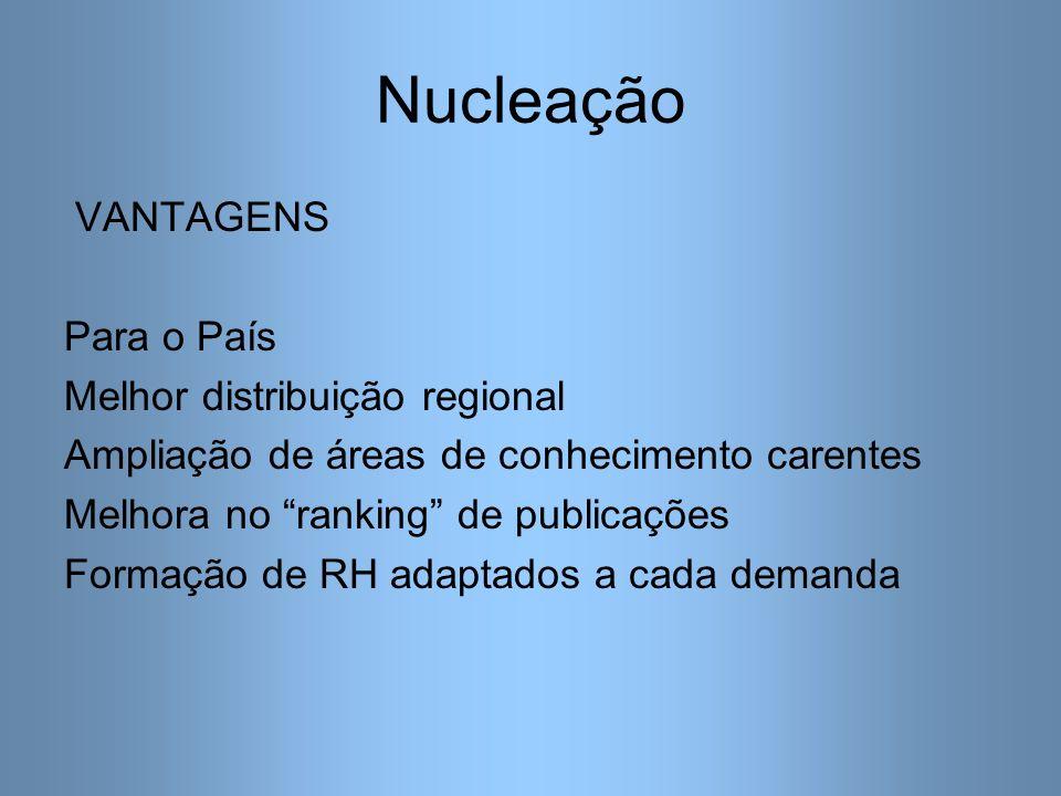 Nucleação VANTAGENS Para o País Melhor distribuição regional